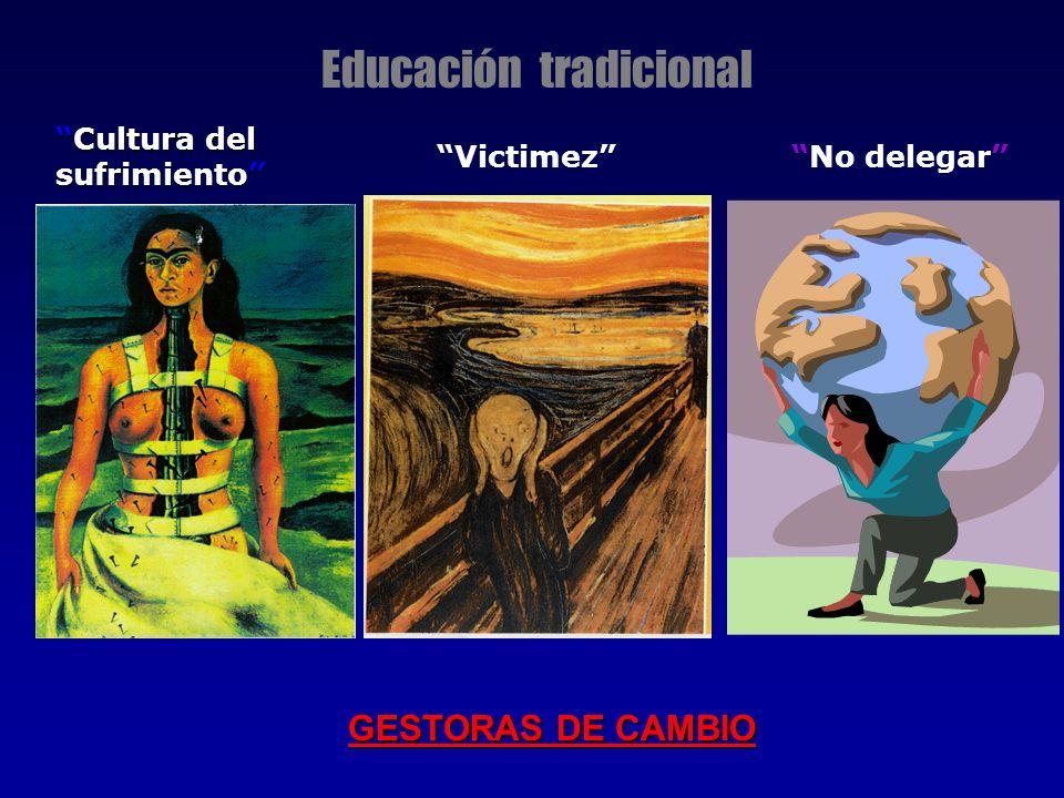 Cultura del sufrimientoCultura del sufrimiento VictimezNo delegar GESTORAS DE CAMBIO Educación tradicional