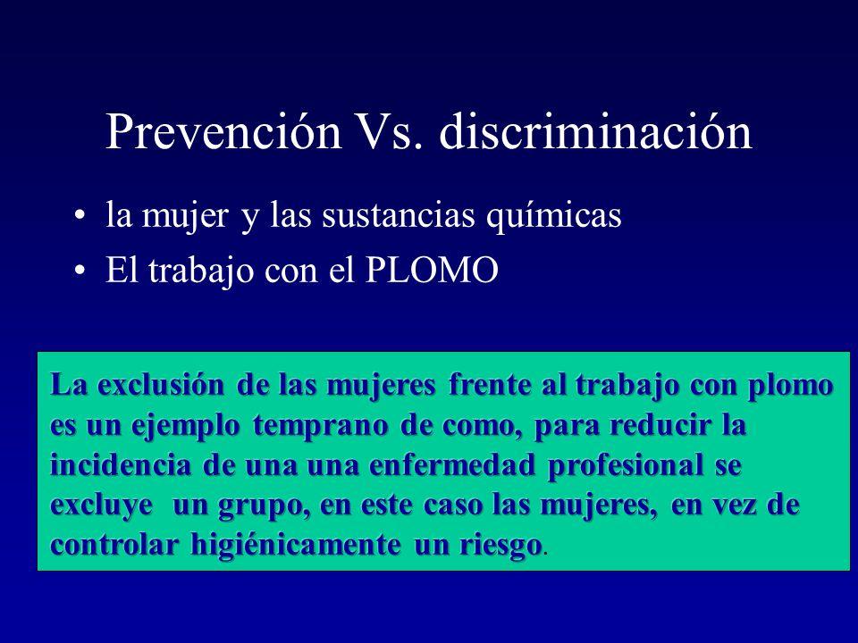Prevención Vs. discriminación la mujer y las sustancias químicas El trabajo con el PLOMO
