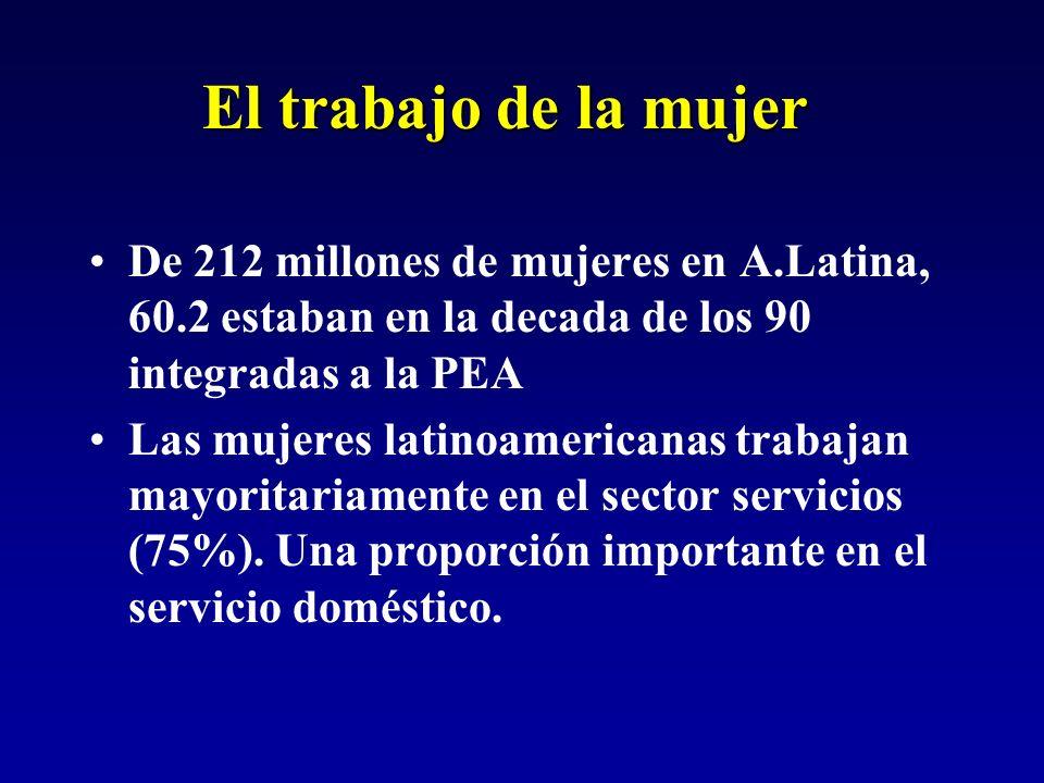De 212 millones de mujeres en A.Latina, 60.2 estaban en la decada de los 90 integradas a la PEA Las mujeres latinoamericanas trabajan mayoritariamente en el sector servicios (75%).
