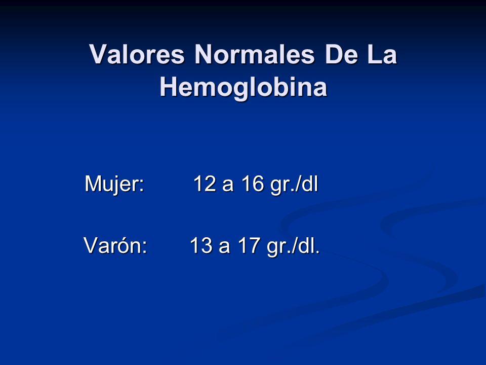 Valores Normales De La Hemoglobina Mujer: 12 a 16 gr./dl Mujer: 12 a 16 gr./dl Varón: 13 a 17 gr./dl. Varón: 13 a 17 gr./dl.