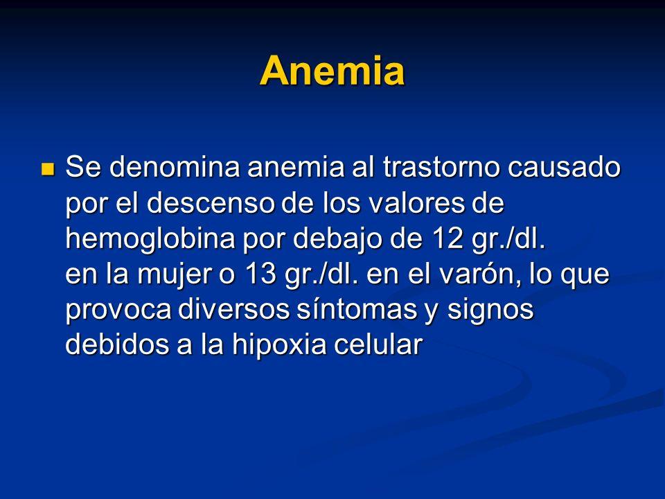 Anemia Se denomina anemia al trastorno causado por el descenso de los valores de hemoglobina por debajo de 12 gr./dl. en la mujer o 13 gr./dl. en el v
