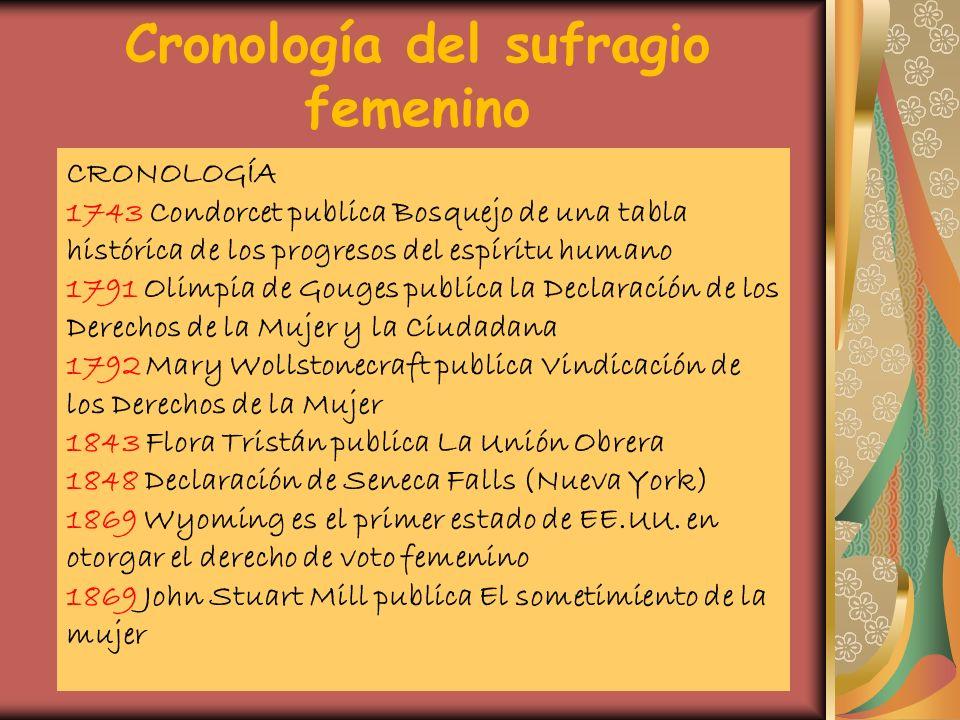 Cronología del sufragio femenino CRONOLOGÍA 1743 Condorcet publica Bosquejo de una tabla histórica de los progresos del espíritu humano 1791 Olimpia d
