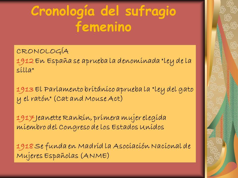 Cronología del sufragio femenino CRONOLOGÍA 1912 En España se aprueba la denominada