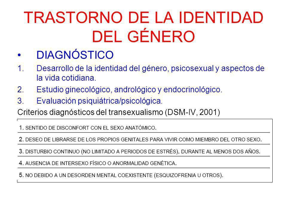 TRASTORNO DE LA IDENTIDAD DEL GÉNERO DIAGNÓSTICO 1.Desarrollo de la identidad del género, psicosexual y aspectos de la vida cotidiana. 2.Estudio ginec
