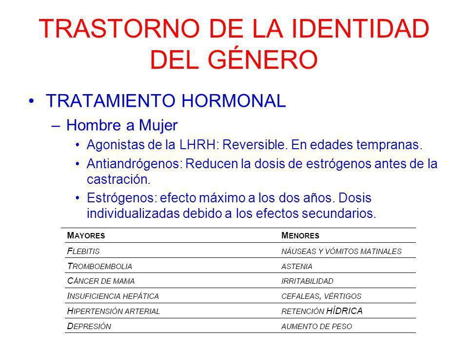 TRASTORNO DE LA IDENTIDAD DEL GÉNERO TRATAMIENTO HORMONAL –Hombre a Mujer Agonistas de la LHRH: Reversible. En edades tempranas. Antiandrógenos: Reduc