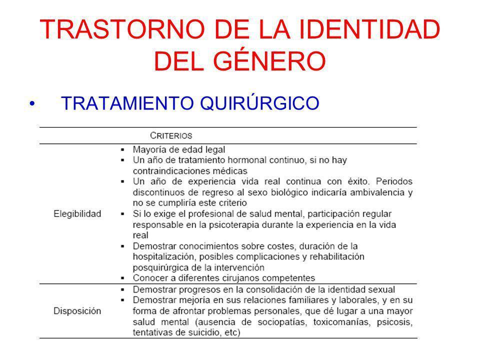 TRASTORNO DE LA IDENTIDAD DEL GÉNERO TRATAMIENTO QUIRÚRGICO –HOMBRE A MUJER 1.Mamoplastia de aumento 2.Castración, penectomía.