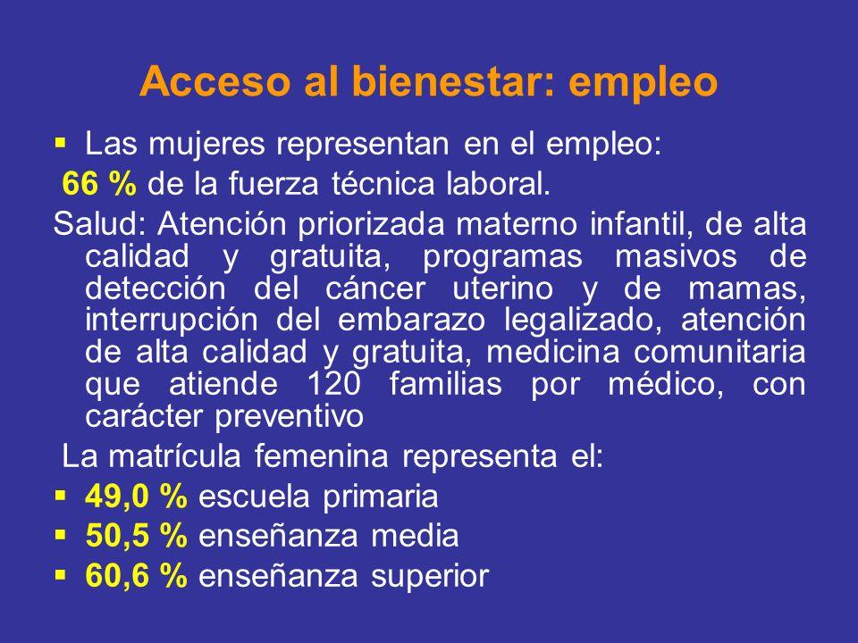 Acceso al bienestar: empleo Las mujeres representan en el empleo: 66 % de la fuerza técnica laboral. Salud: Atención priorizada materno infantil, de a