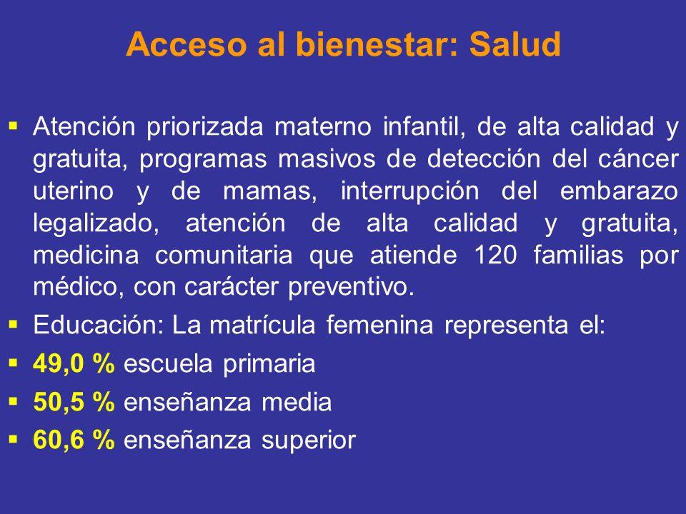 Acceso al bienestar: Salud Atención priorizada materno infantil, de alta calidad y gratuita, programas masivos de detección del cáncer uterino y de ma