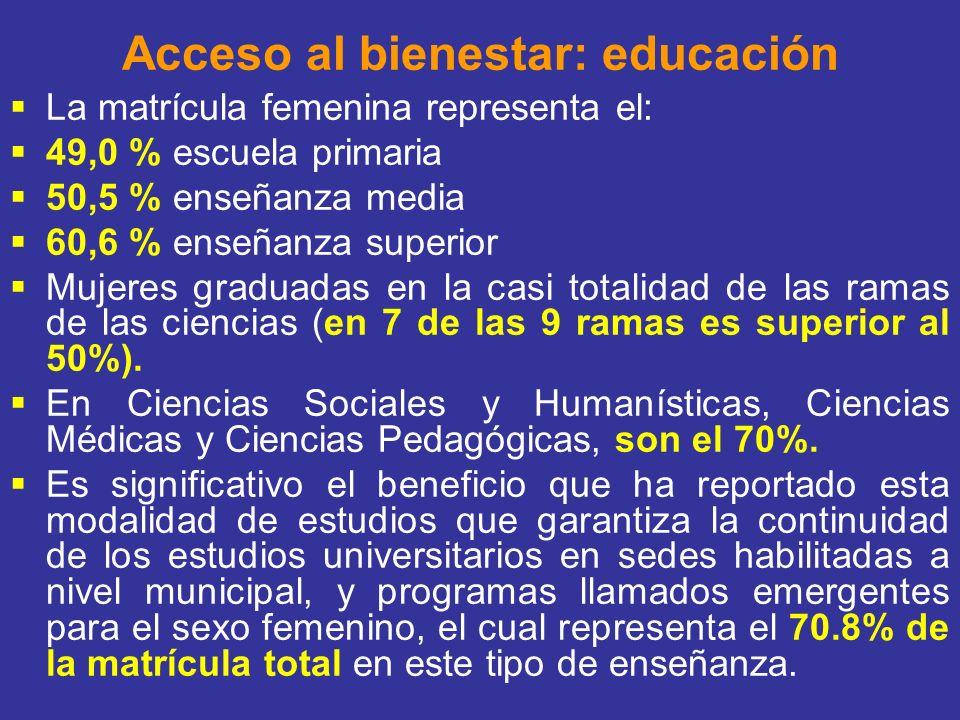 Acceso al bienestar: educación La matrícula femenina representa el: 49,0 % escuela primaria 50,5 % enseñanza media 60,6 % enseñanza superior Mujeres g