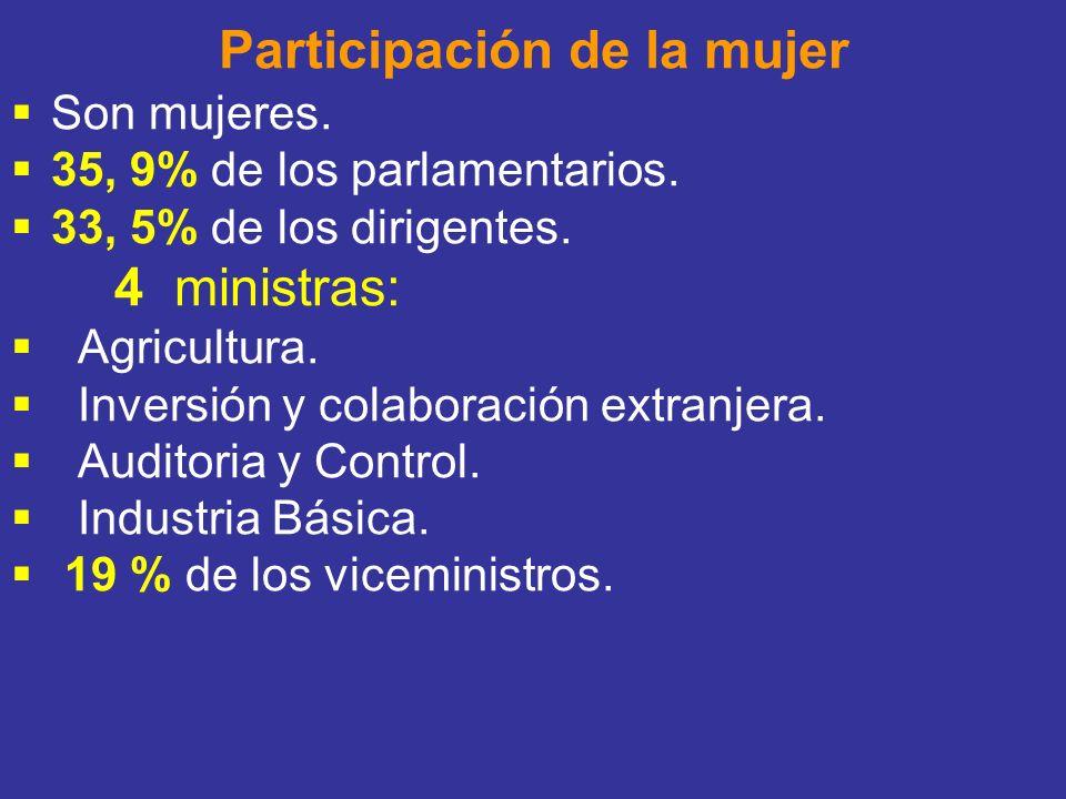 Participación de la mujer Son mujeres. 35, 9% de los parlamentarios. 33, 5% de los dirigentes. 4 ministras: Agricultura. Inversión y colaboración extr