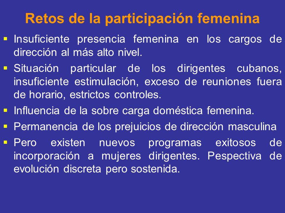 Retos de la participación femenina Insuficiente presencia femenina en los cargos de dirección al más alto nivel. Situación particular de los dirigente