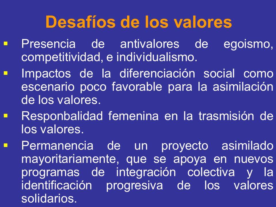Desafíos de los valores Presencia de antivalores de egoismo, competitividad, e individualismo. Impactos de la diferenciación social como escenario poc