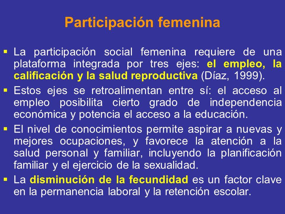 Participación femenina La participación social femenina requiere de una plataforma integrada por tres ejes: el empleo, la calificación y la salud repr