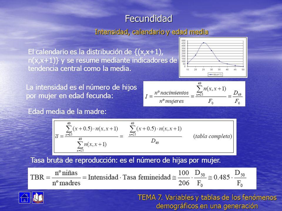 Fecundidad Intensidad, calendario y edad media El calendario es la distribución de {(x,x+1), n(x,x+1)} y se resume mediante indicadores de tendencia c