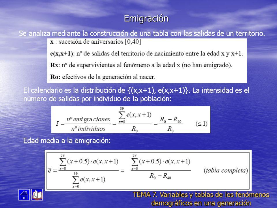 Emigración Se analiza mediante la construcción de una tabla con las salidas de un territorio. El calendario es la distribución de {(x,x+1), e(x,x+1)}.