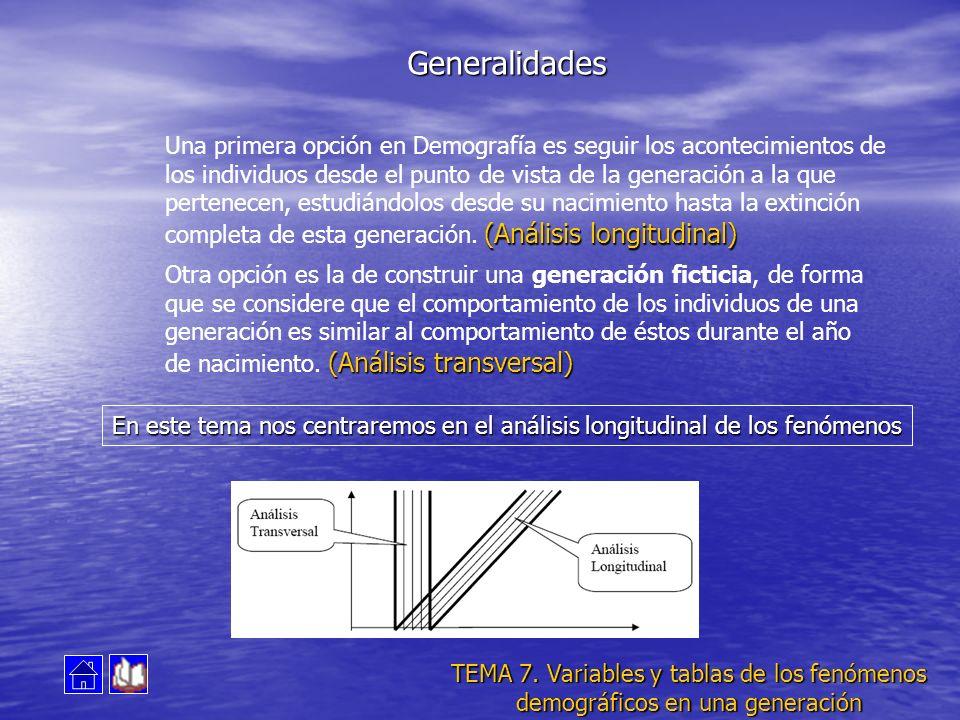 TEMA 7. Variables y tablas de los fenómenos demográficos en una generación Generalidades (Análisis longitudinal) Una primera opción en Demografía es s