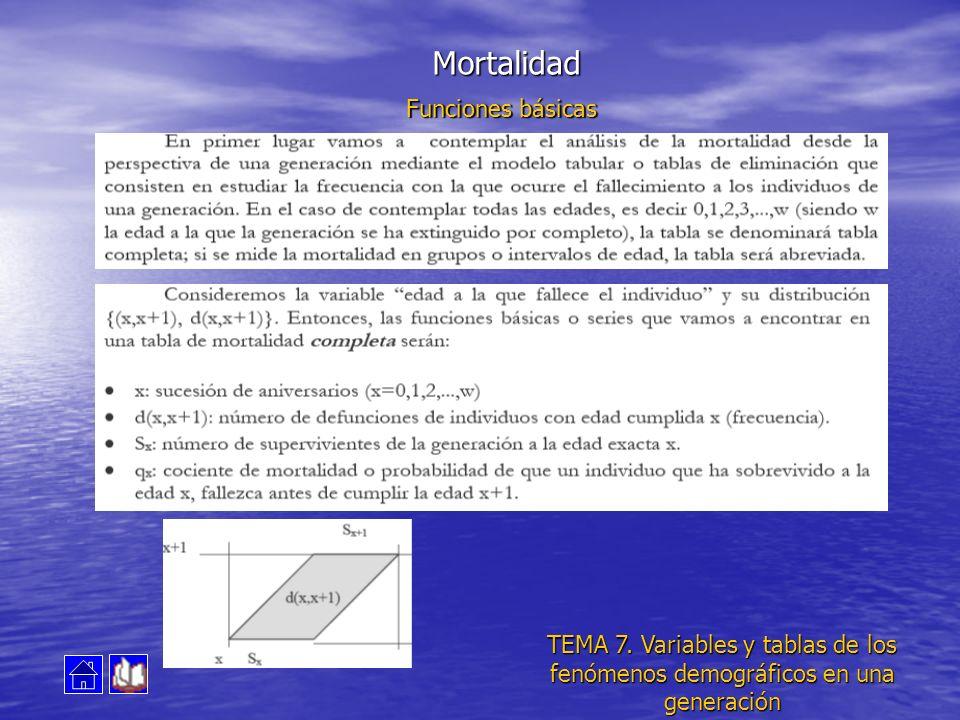 Mortalidad Funciones básicas Relación entre las funciones (tabla completa): Relación entre las funciones (tabla abreviada): TEMA 7.