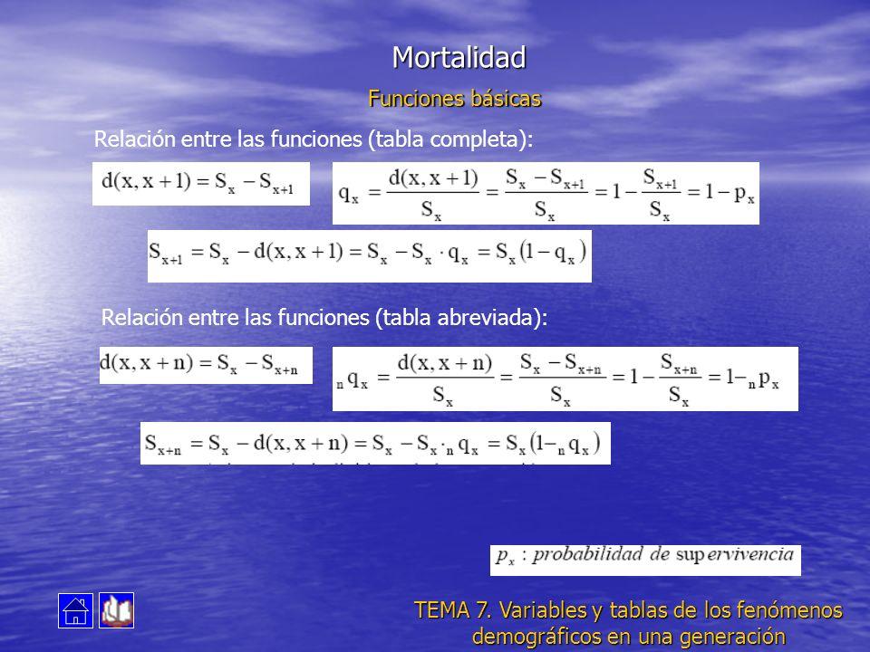 Mortalidad Funciones básicas Relación entre las funciones (tabla completa): Relación entre las funciones (tabla abreviada): TEMA 7. Variables y tablas