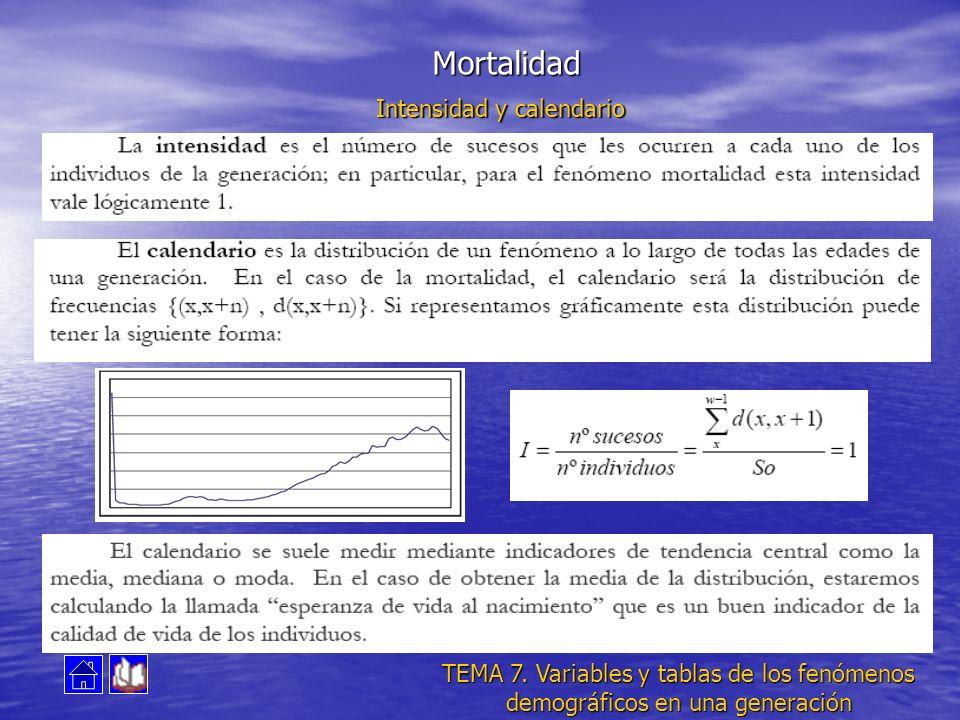 Mortalidad Intensidad y calendario TEMA 7. Variables y tablas de los fenómenos demográficos en una generación