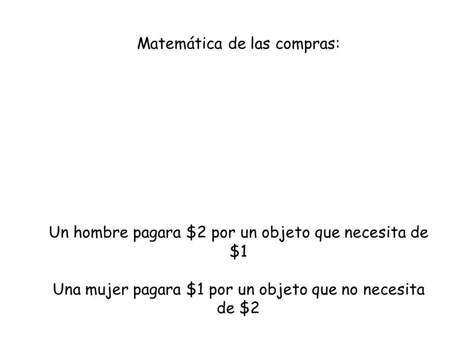 Matemática de las compras: Un hombre pagara $2 por un objeto que necesita de $1 Una mujer pagara $1 por un objeto que no necesita de $2