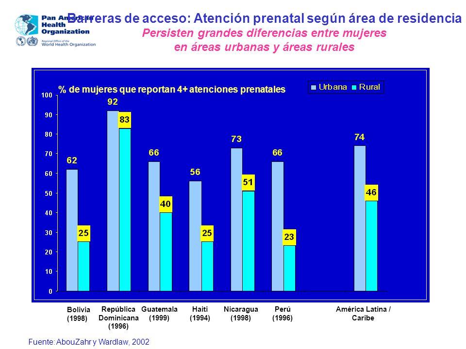 República Dominicana (1996) Barreras de acceso: Atención prenatal según área de residencia Persisten grandes diferencias entre mujeres en áreas urbana