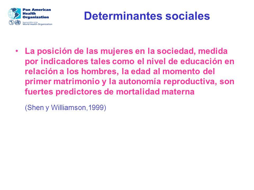 Determinantes sociales La posición de las mujeres en la sociedad, medida por indicadores tales como el nivel de educación en relación a los hombres, l