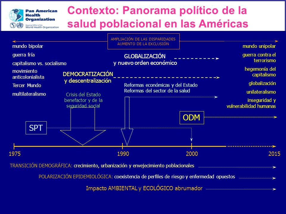 DEMOCRATIZACIÓN y descentralización 19751990 2000 2015 ODMSPT Crisis del Estado benefactor y de la seguridad social Reformas económicas y del Estado R