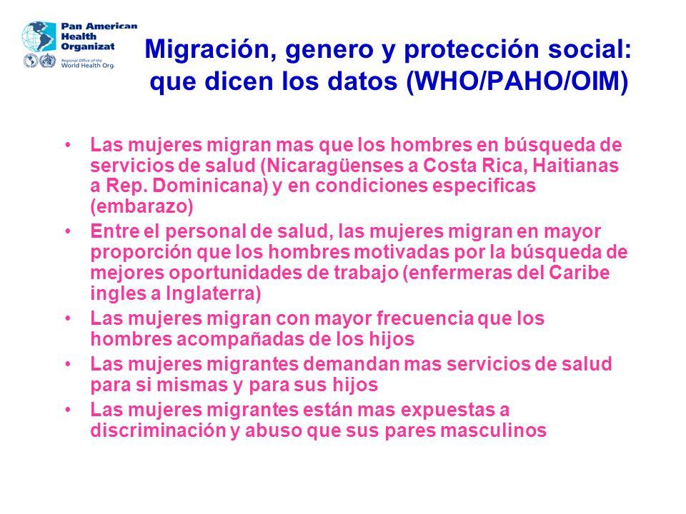 Migración, genero y protección social: que dicen los datos (WHO/PAHO/OIM) Las mujeres migran mas que los hombres en búsqueda de servicios de salud (Ni