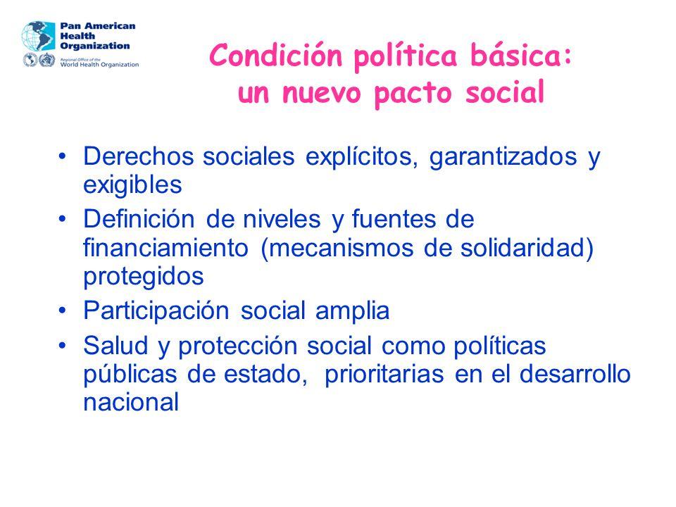 Derechos sociales explícitos, garantizados y exigibles Definición de niveles y fuentes de financiamiento (mecanismos de solidaridad) protegidos Partic