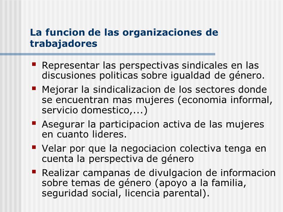 La funcion de las organizaciones de trabajadores Representar las perspectivas sindicales en las discusiones politicas sobre igualdad de género. Mejora