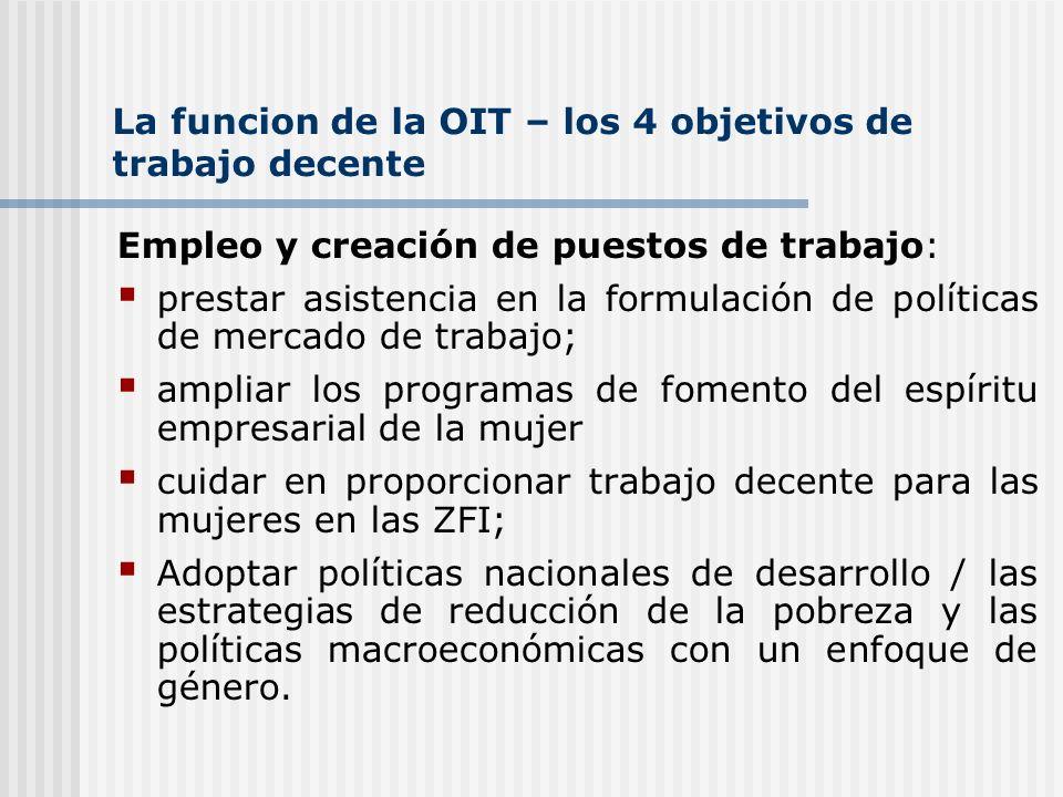La funcion de la OIT – los 4 objetivos de trabajo decente Empleo y creación de puestos de trabajo: prestar asistencia en la formulación de políticas d