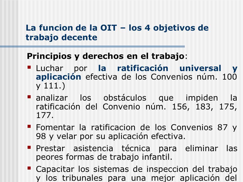 La funcion de la OIT – los 4 objetivos de trabajo decente Principios y derechos en el trabajo: Luchar por la ratificación universal y aplicación efect