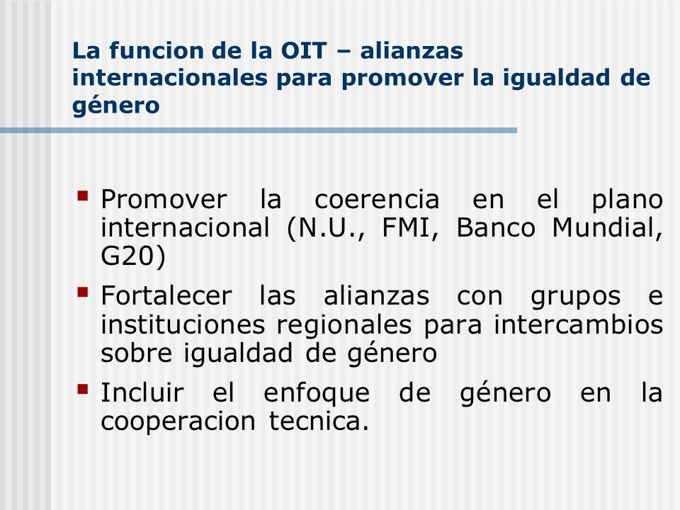 La funcion de la OIT – alianzas internacionales para promover la igualdad de género Promover la coerencia en el plano internacional (N.U., FMI, Banco