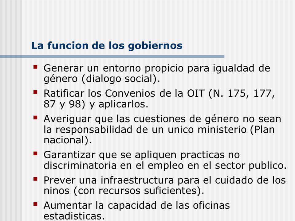 La funcion de los gobiernos Generar un entorno propicio para igualdad de género (dialogo social). Ratificar los Convenios de la OIT (N. 175, 177, 87 y