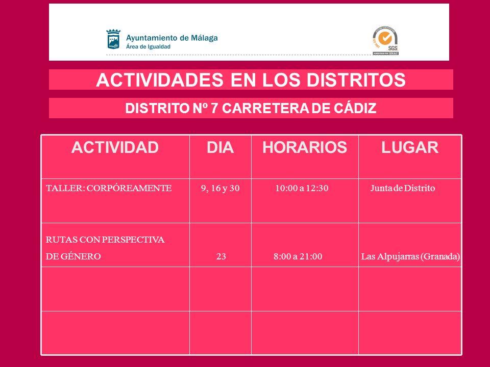 LUGARHORARIOSDIAACTIVIDAD ACTIVIDADES EN LOS DISTRITOS DISTRITO Nº 7 CARRETERA DE CÁDIZ TALLER: CORPÓREAMENTE 9, 16 y 30 10:00 a 12:30 Junta de Distri