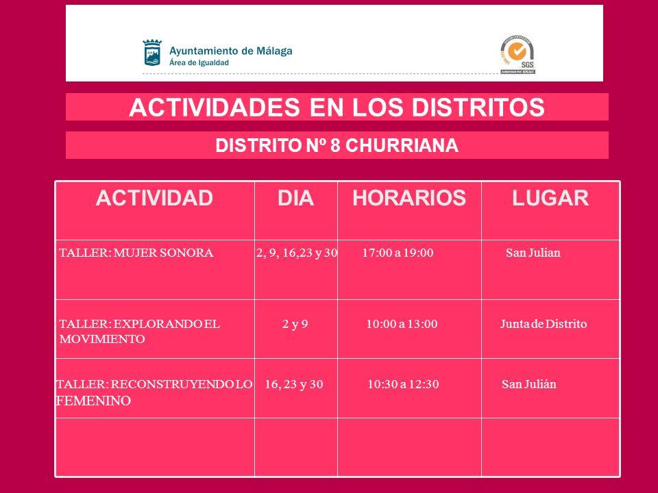 LUGARHORARIOSDIAACTIVIDAD ACTIVIDADES EN LOS DISTRITOS DISTRITO Nº 8 CHURRIANA TALLER: MUJER SONORA 2, 9, 16,23 y 30 17:00 a 19:00 San Julian TALLER: