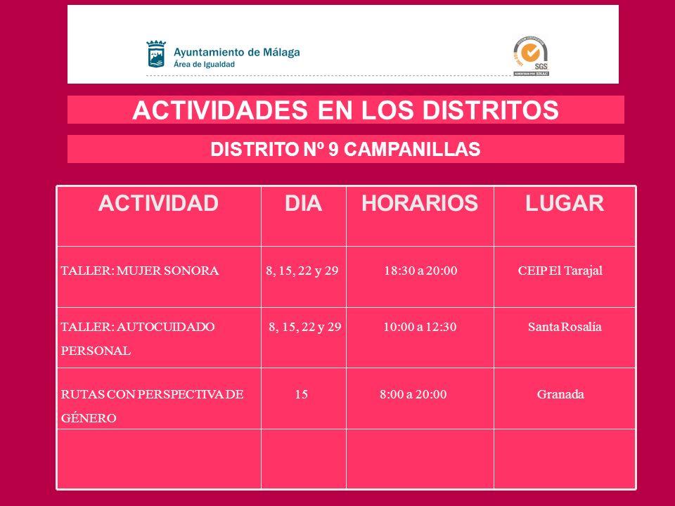 LUGARHORARIOSDIAACTIVIDAD ACTIVIDADES EN LOS DISTRITOS DISTRITO Nº 9 CAMPANILLAS TALLER: MUJER SONORA 8, 15, 22 y 29 18:30 a 20:00 CEIP El Tarajal TAL