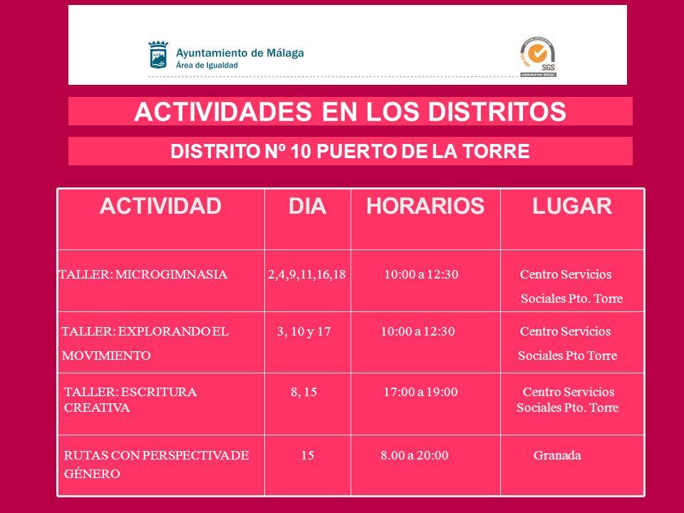 LUGARHORARIOSDIAACTIVIDAD ACTIVIDADES EN LOS DISTRITOS DISTRITO Nº 10 PUERTO DE LA TORRE TALLER: MICROGIMNASIA 2,4,9,11,16,18 10:00 a 12:30 Centro Ser
