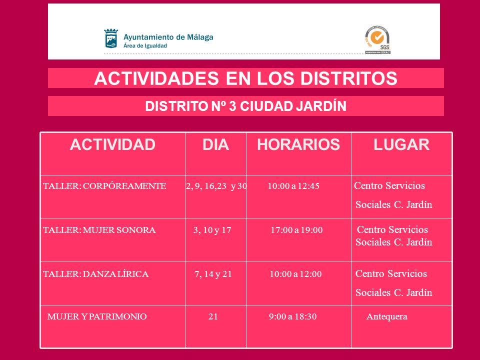 LUGARHORARIOSDIAACTIVIDAD ACTIVIDADES EN LOS DISTRITOS DISTRITO Nº 4 BAILEN-MIRAFLORES TALLER DE ESCRITURA 2 y 9 17:00 a 20:00 Junta de Distrito CREATIVA TALLER: MUJER SONORA 7, 14, 21 y 28 17:00 a 19:00 Junta de Distrito