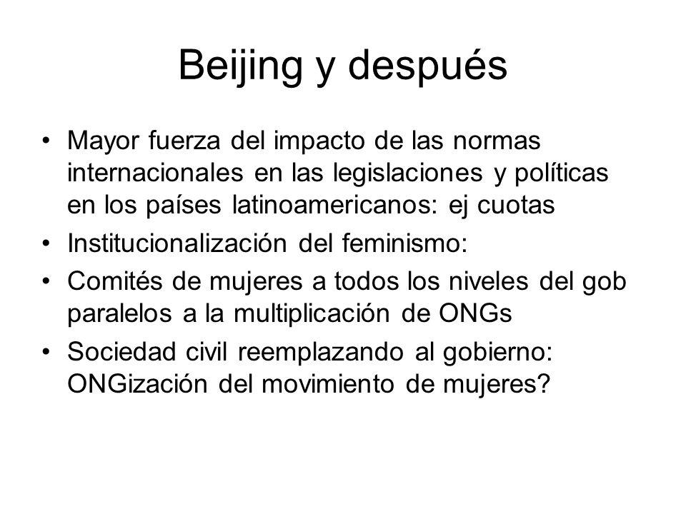 Beijing y después Mayor fuerza del impacto de las normas internacionales en las legislaciones y políticas en los países latinoamericanos: ej cuotas In