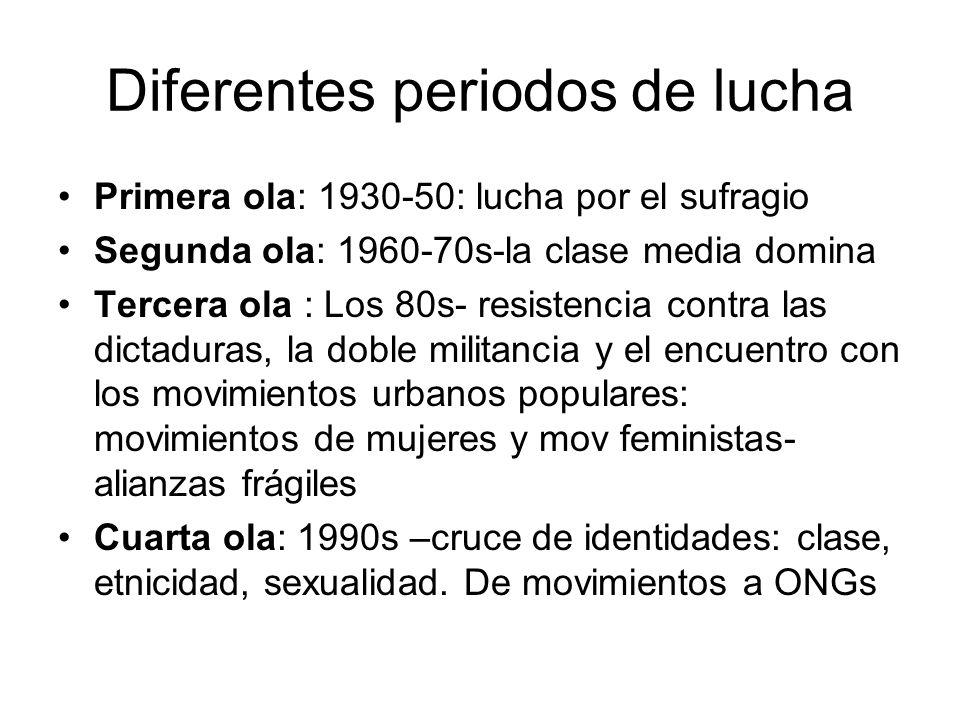Diferentes periodos de lucha Primera ola: 1930-50: lucha por el sufragio Segunda ola: 1960-70s-la clase media domina Tercera ola : Los 80s- resistenci