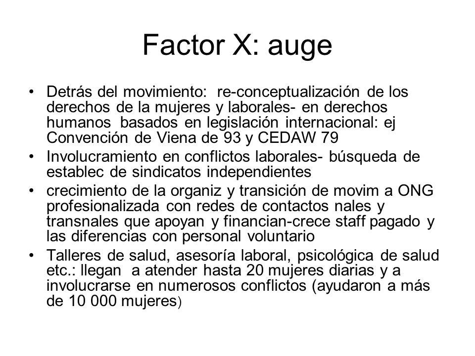 Factor X: auge Detrás del movimiento: re-conceptualización de los derechos de la mujeres y laborales- en derechos humanos basados en legislación inter
