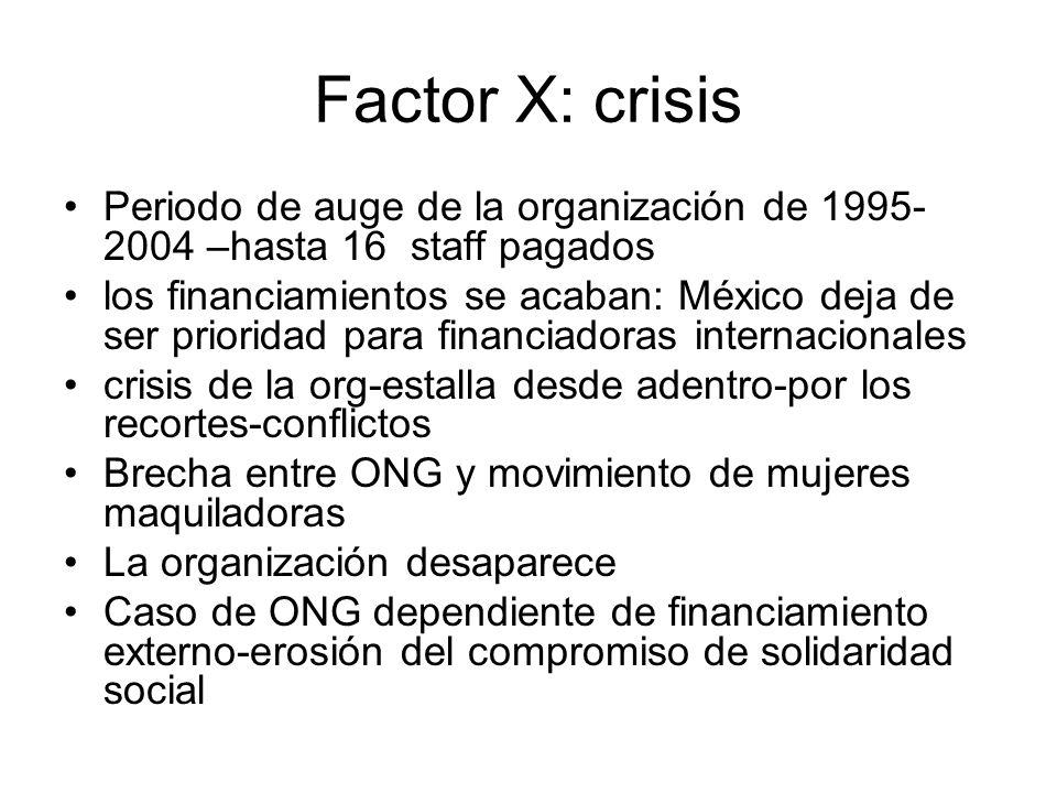 Factor X: crisis Periodo de auge de la organización de 1995- 2004 –hasta 16 staff pagados los financiamientos se acaban: México deja de ser prioridad