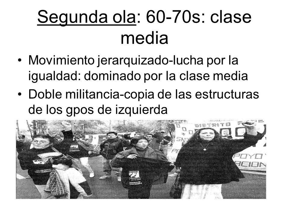 Segunda ola: 60-70s: clase media Movimiento jerarquizado-lucha por la igualdad: dominado por la clase media Doble militancia-copia de las estructuras