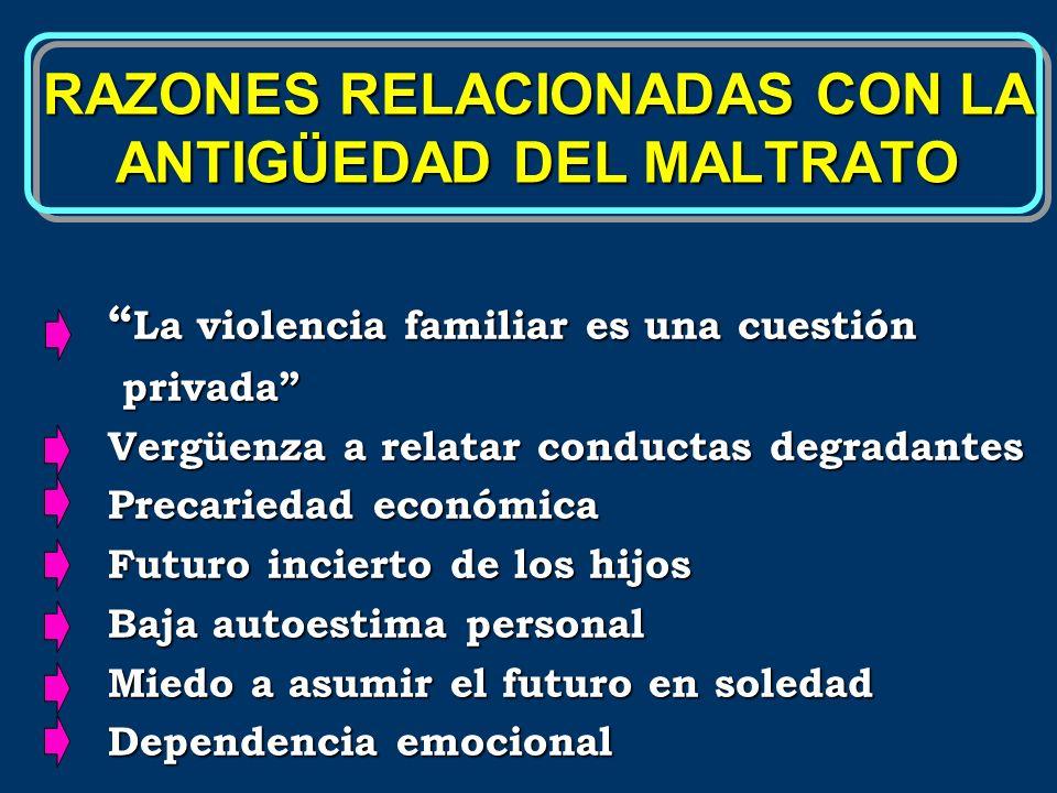RAZONES RELACIONADAS CON LA ANTIGÜEDAD DEL MALTRATO La violencia familiar es una cuestión La violencia familiar es una cuestión privada privada Vergüe