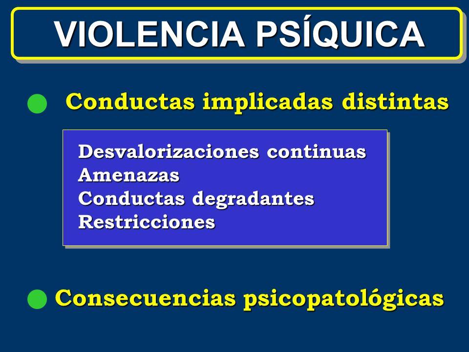 VIOLENCIA PSÍQUICA Conductas implicadas distintas Conductas implicadas distintas Desvalorizaciones continuas Amenazas Conductas degradantes Restriccio