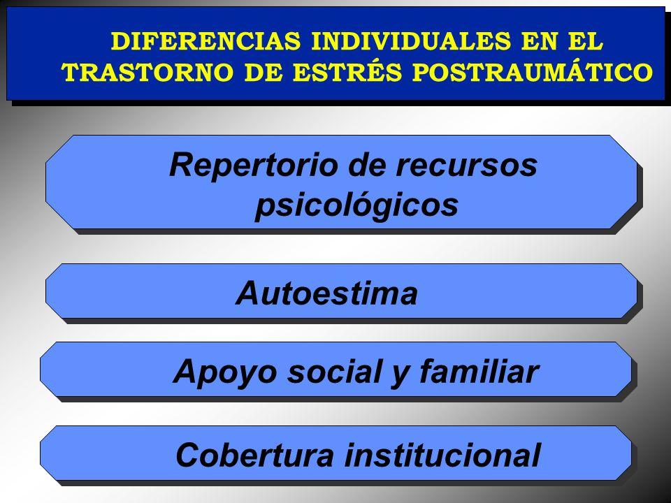 DIFERENCIAS INDIVIDUALES EN EL TRASTORNO DE ESTRÉS POSTRAUMÁTICO Autoestima Apoyo social y familiar Repertorio de recursos psicológicos Cobertura inst