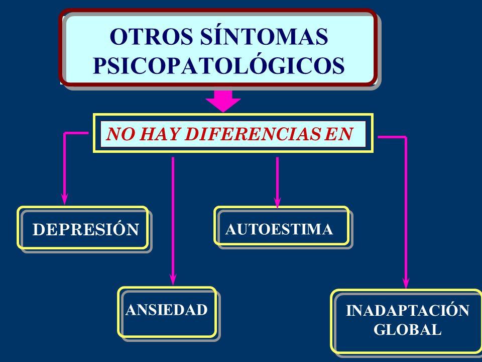 OTROS SÍNTOMAS PSICOPATOLÓGICOS ANSIEDAD NO HAY DIFERENCIAS EN DEPRESIÓN AUTOESTIMA INADAPTACIÓN GLOBAL