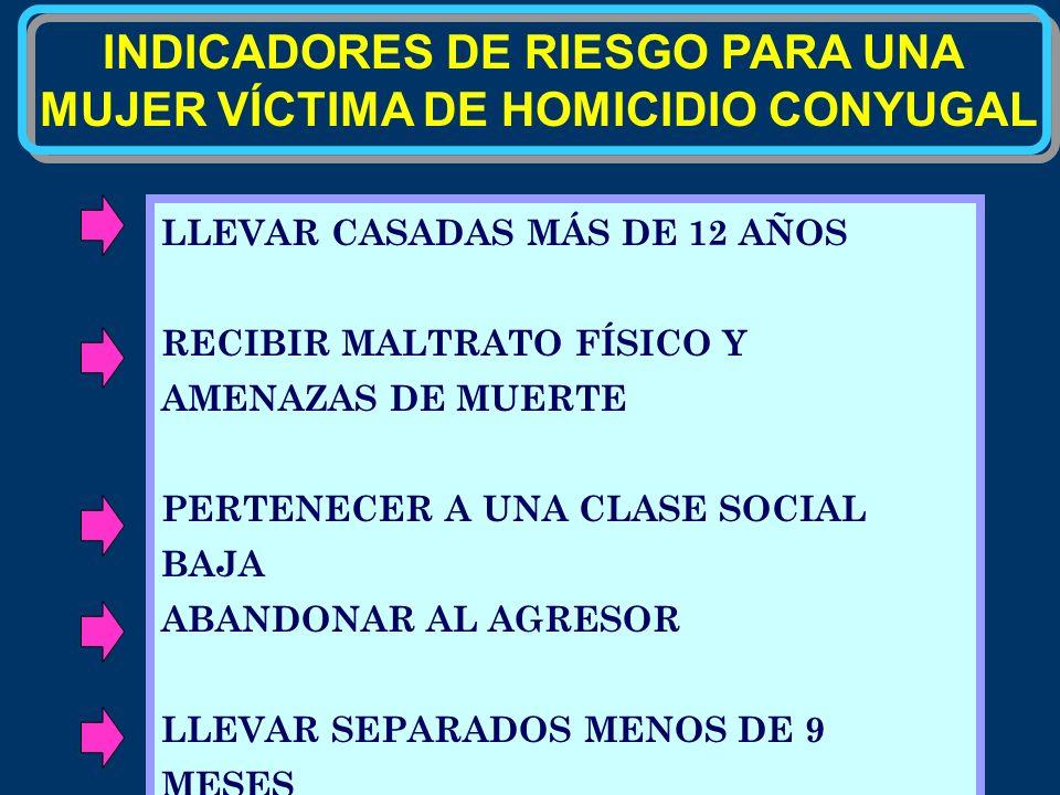 INDICADORES DE RIESGO PARA UNA MUJER VÍCTIMA DE HOMICIDIO CONYUGAL LLEVAR CASADAS MÁS DE 12 AÑOS RECIBIR MALTRATO FÍSICO Y AMENAZAS DE MUERTE PERTENEC