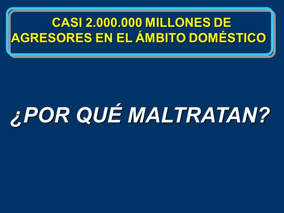 CASI 2.000.000 MILLONES DE CASI 2.000.000 MILLONES DE AGRESORES EN EL ÁMBITO DOMÉSTICO ¿POR QUÉ MALTRATAN?
